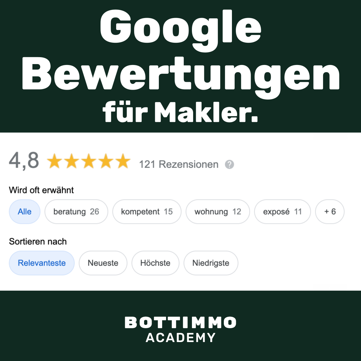 Google Bewertungen für Immobilienmakler
